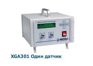 Серия XGA Промышленный анализатор газа